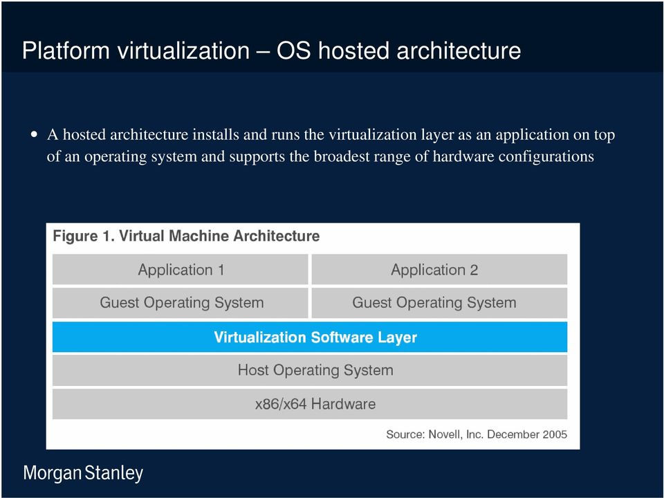 virtualization layer as an application on top of an