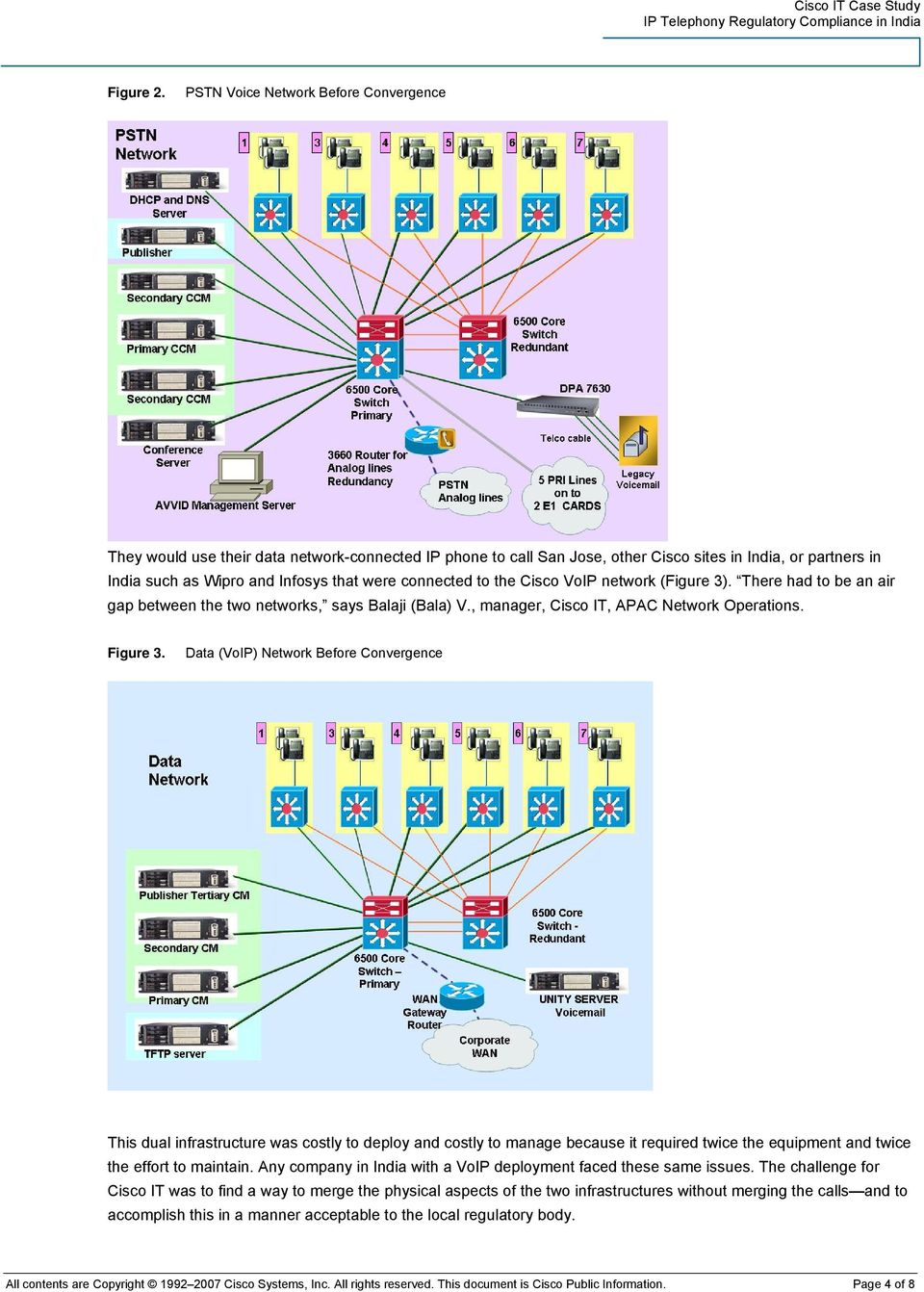 connected to the Cisco VoIP network (Figure 3). There had to be an air gap between the two networks, says Balaji (Bala) V., manager, Cisco IT, APAC Network Operations. Figure 3.
