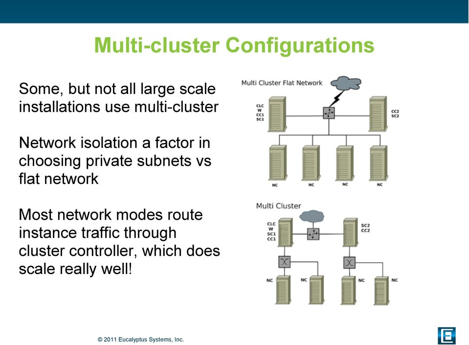 choosing private subnets vs flat network Most network modes route