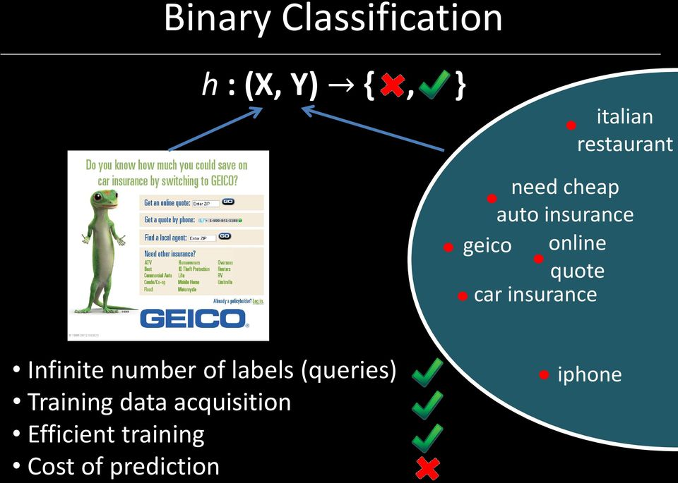 car insurance Infinite number of labels (queries)