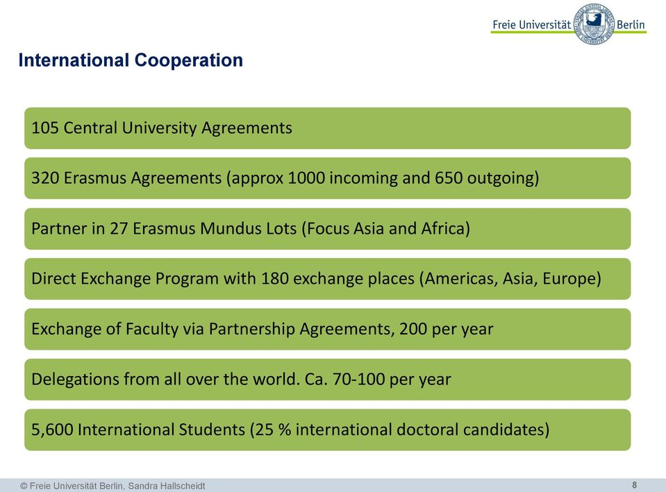 exchange places (Americas, Asia, Europe) Exchange of Faculty via Partnership Agreements, 200 per year
