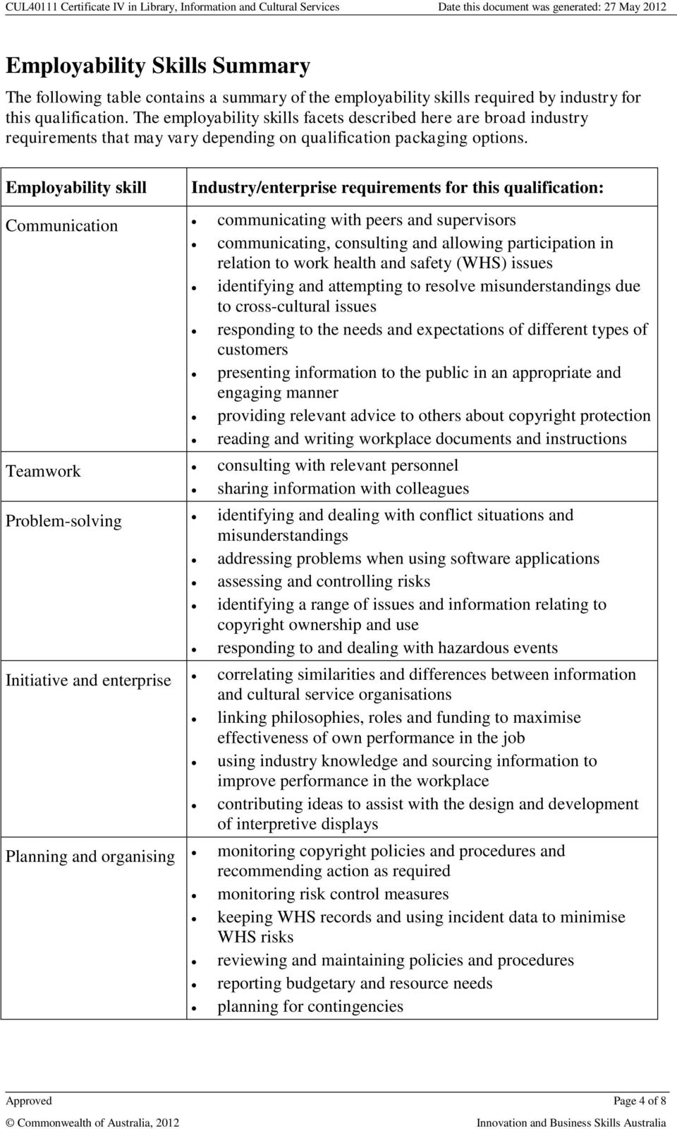 Employability skill Industry/enterprise requirements for this qualification: Communication communicating with peers and supervisors communicating, consulting and allowing participation in relation to