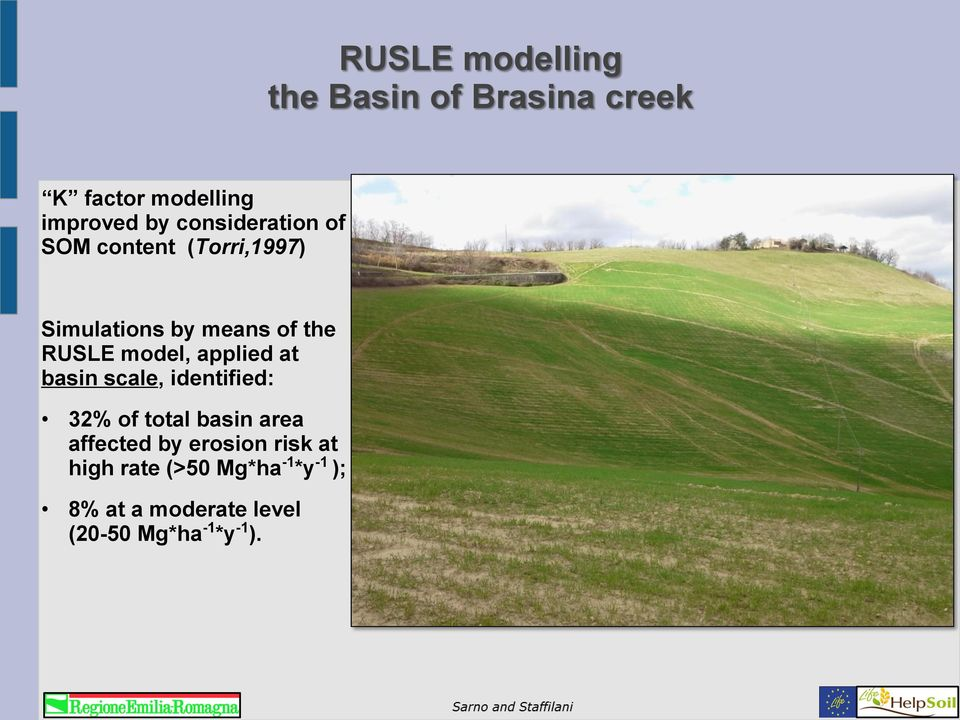 model, applied at basin scale, identified: 32% of total basin area affected by