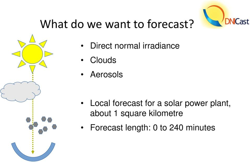 Local forecast for a solar power plant,
