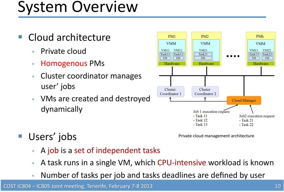 management architecture A job is a set of independent tasks A task runs in a single VM,