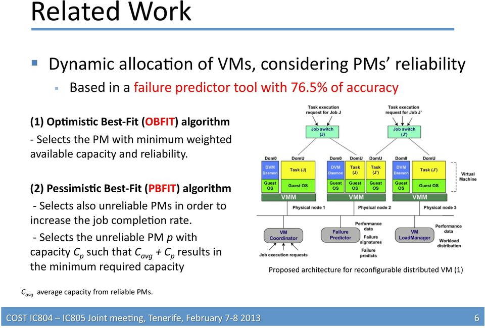 (2) Pessimis;c Best- Fit (PBFIT) algorithm - Selects also unreliable PMs in order to increase the job comple0on rate.