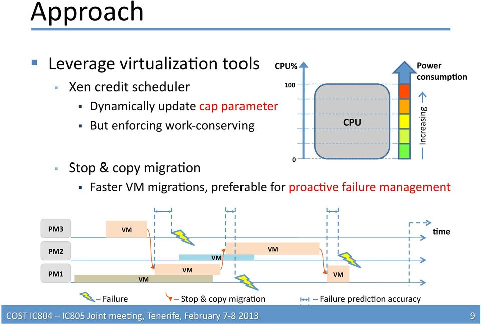 Stop & copy migra0on Faster VM migra0ons, preferable for proac0ve failure management