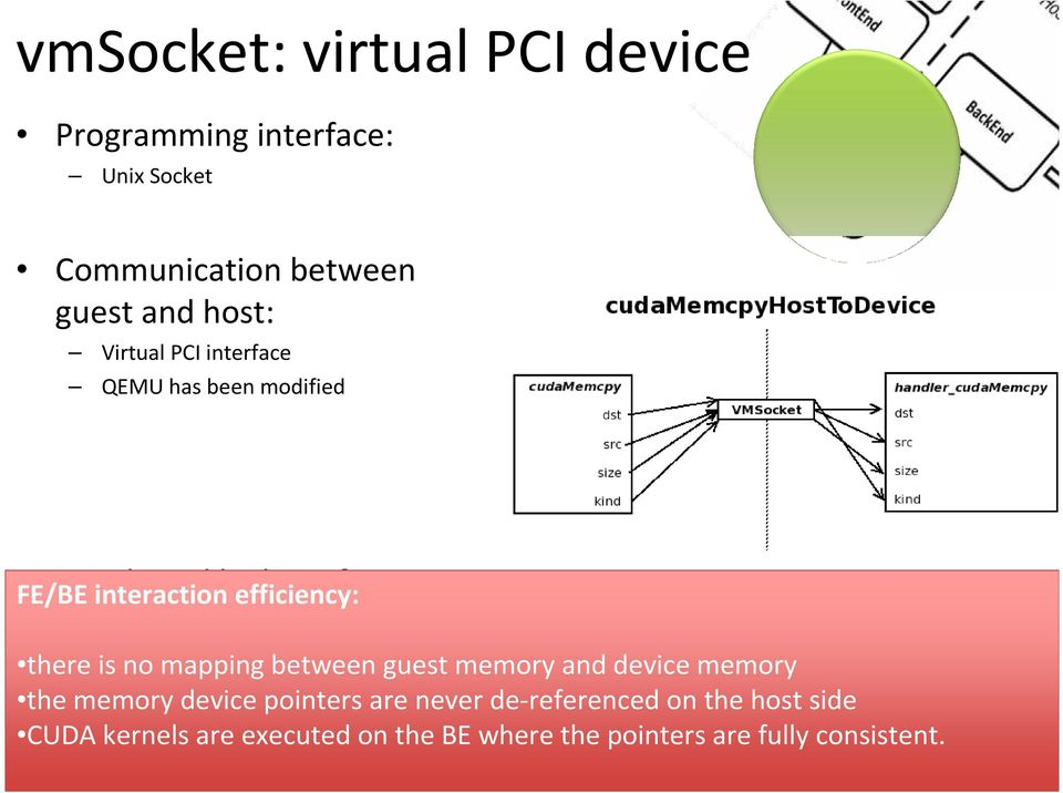 transfer between host (CPU) memory and device (GPU) memory there is no mapping between guest memory and device memory the memory