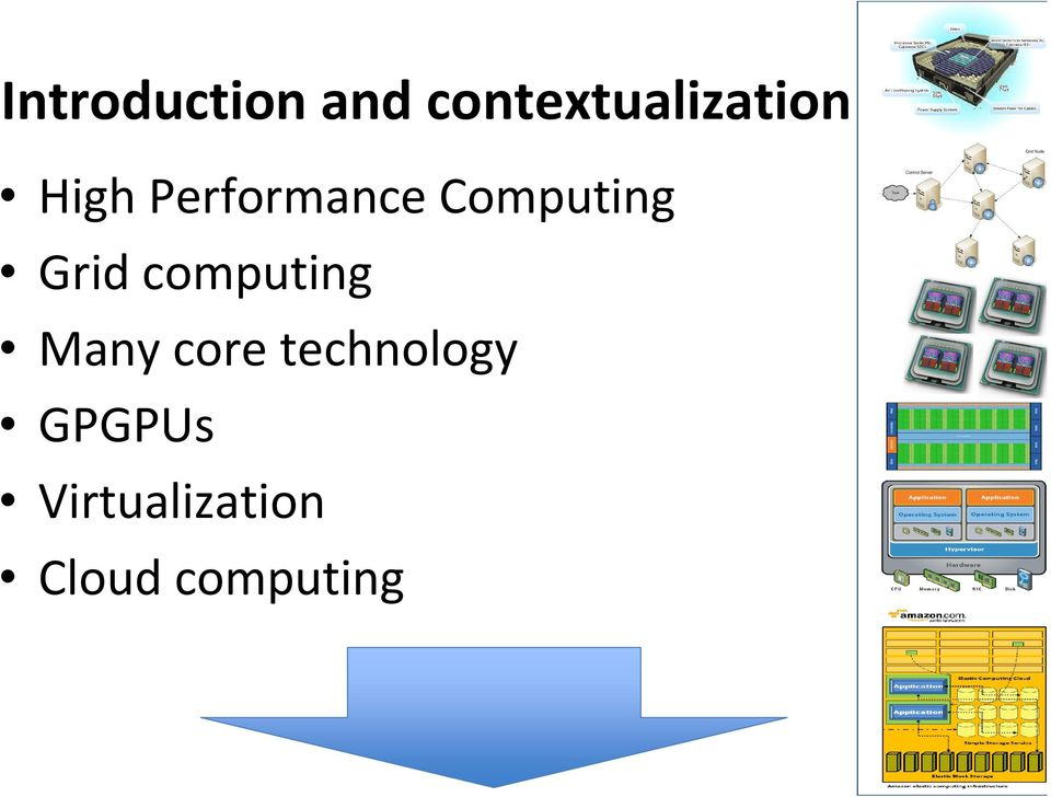Performance Computing Grid