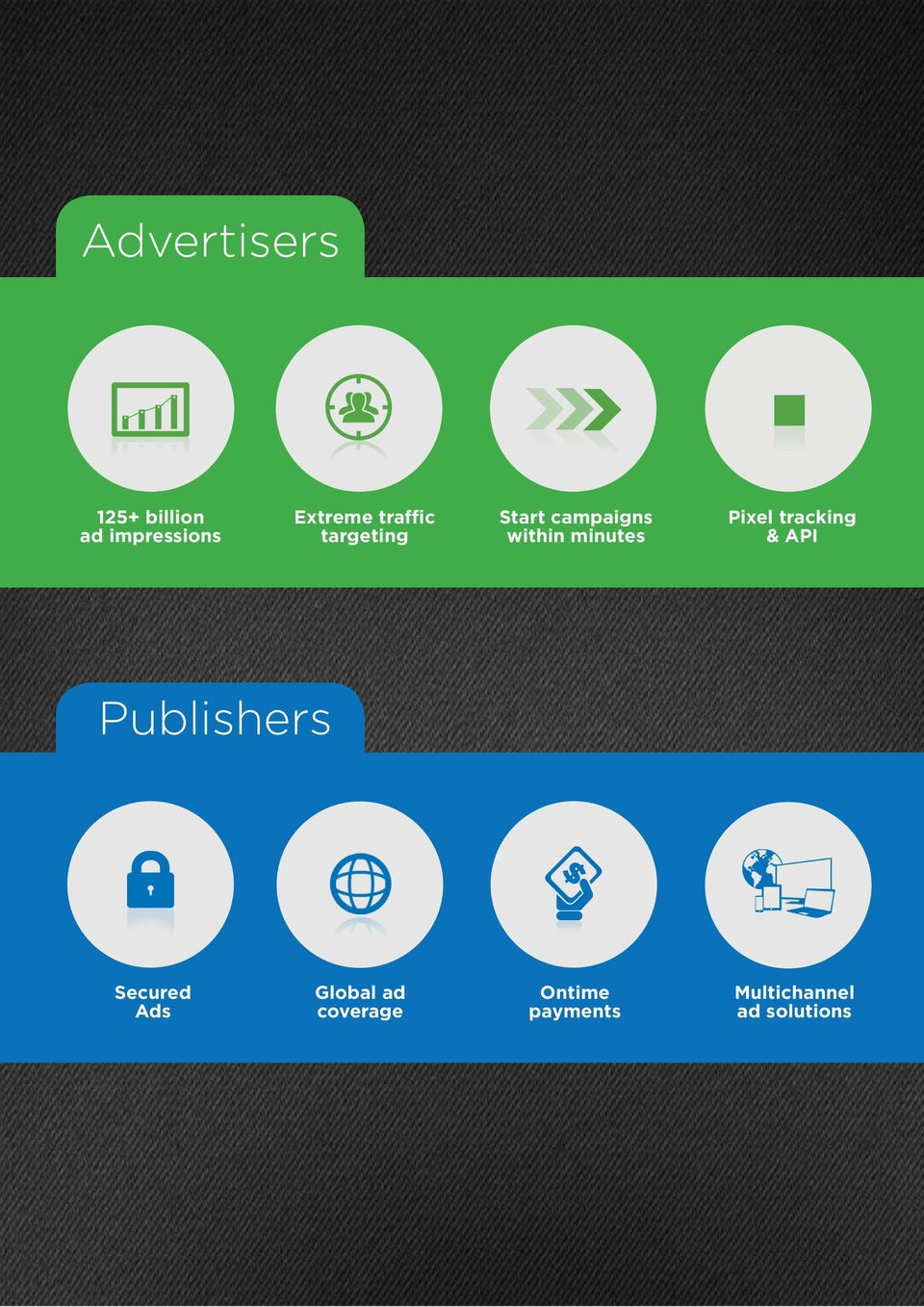 Pixel tracking & API Publishers Secured Ads Global