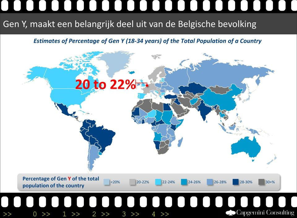 Population of a Country 20 to 22% Percentage of Gen Y of the