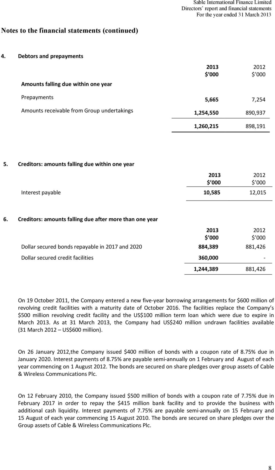 Creditors: amounts falling due within one year Interest payable 10,585 12,015 6.