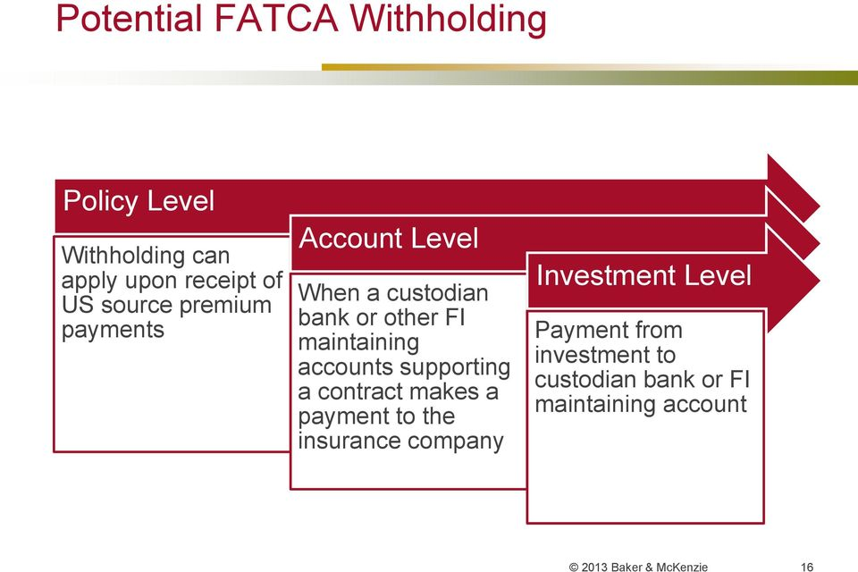 accounts supporting a contract makes a payment to the insurance company Investment