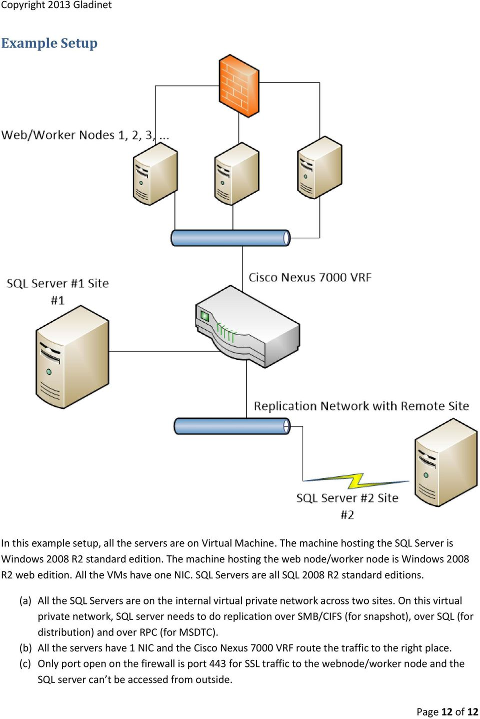 (a) All the SQL Servers are on the internal virtual private network across two sites.
