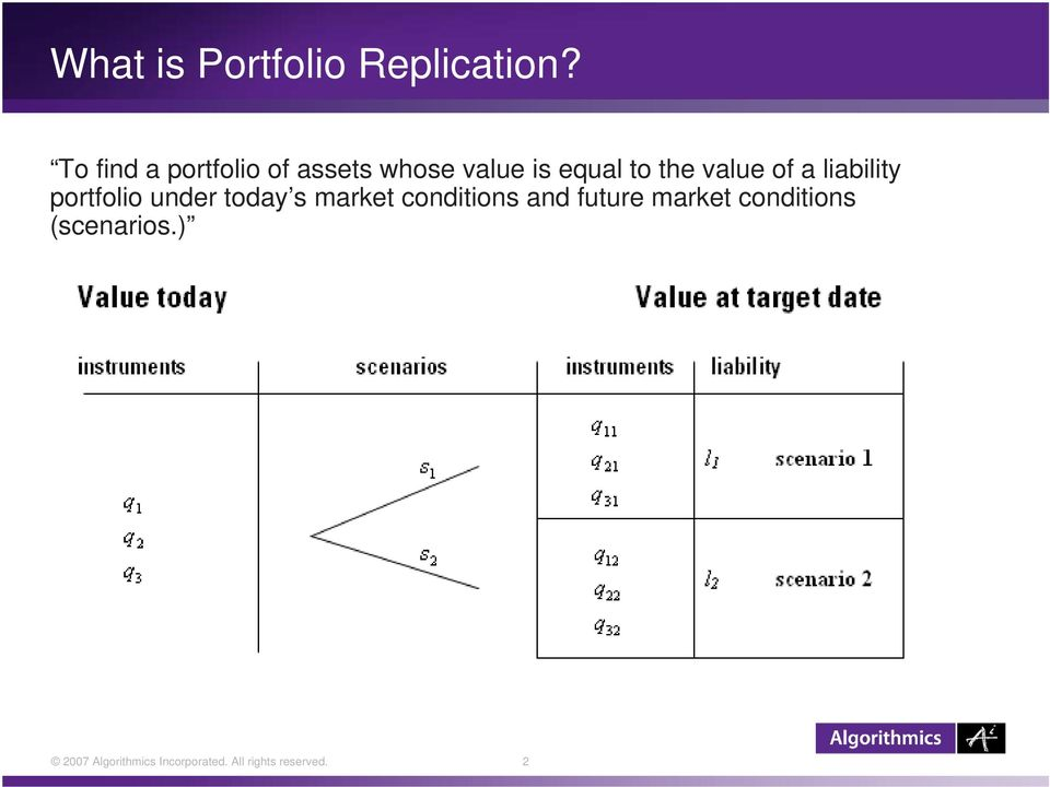 value of a liability portfolio under today s market