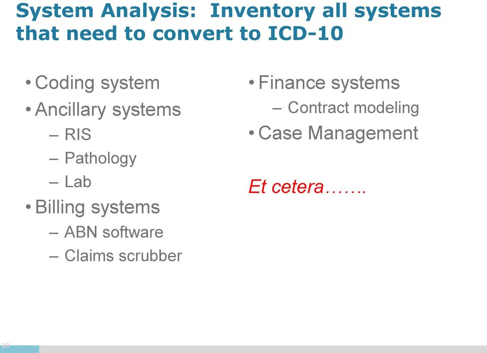 Pathology Lab Billing systems ABN software Claims