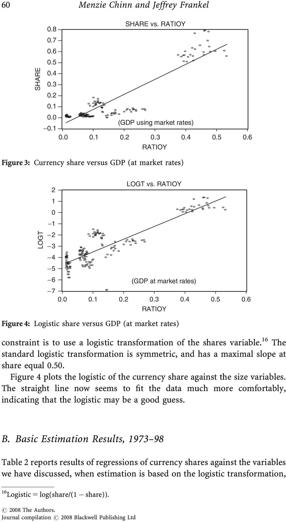 16 The standard logistic transformation is symmetric, and has a maximal slope at share equal 0.50. Figure 4 plots the logistic of the currency share against the size variables.