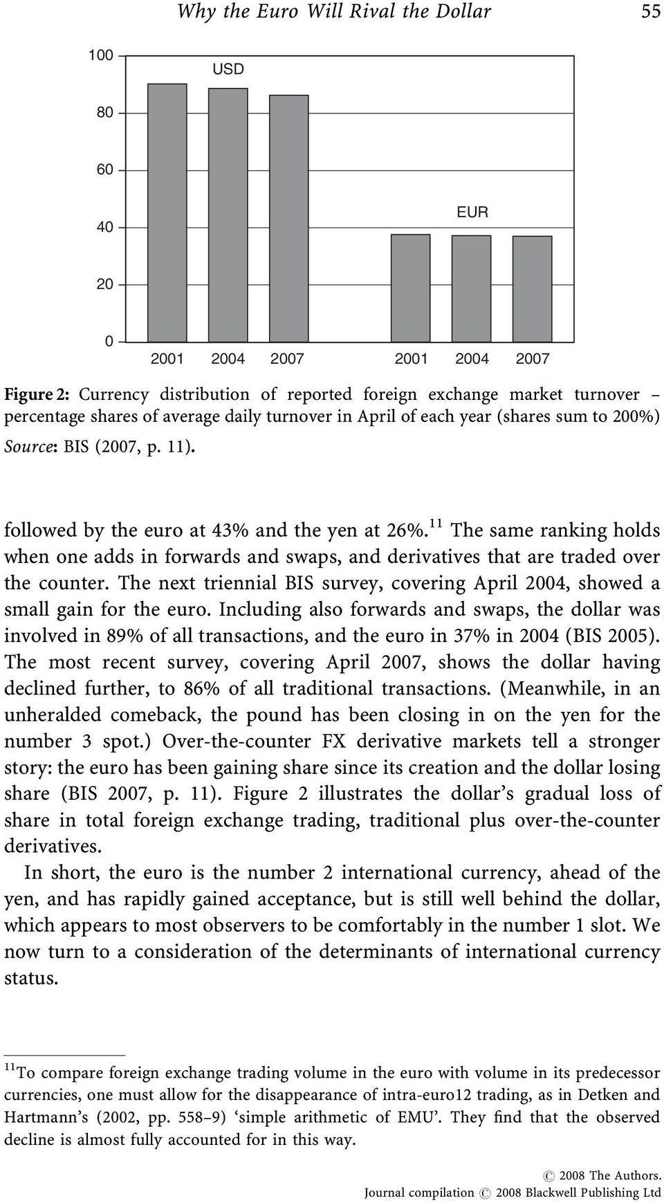 11 The same ranking holds when one adds in forwards and swaps, and derivatives that are traded over the counter. The next triennial BIS survey, covering April 2004, showed a small gain for the euro.