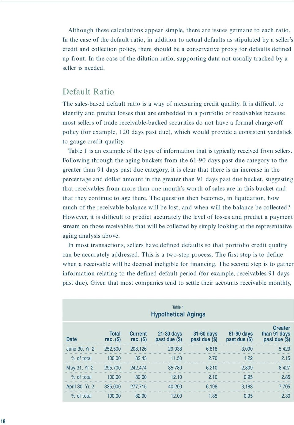 In the case of the dilution ratio, supporting data not usually tracked by a seller is needed. Default Ratio The sales-based default ratio is a way of measuring credit quality.