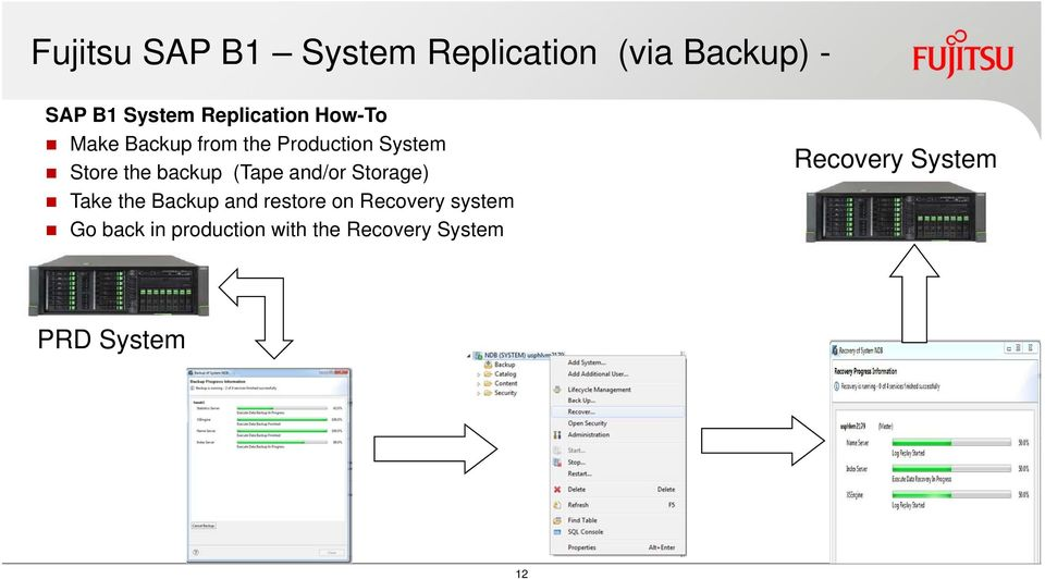 backup (Tape and/or Storage) Take the Backup and restore on Recovery