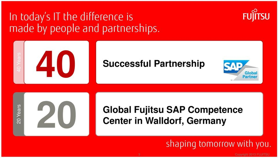 20 Years 40 Years 40 20 Successful Partnership Global