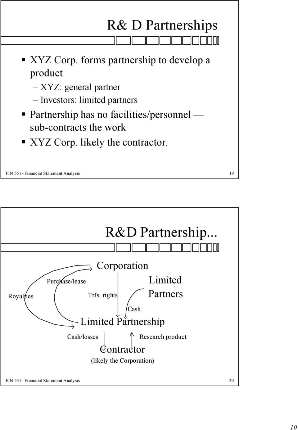 facilities/personnel sub-contracts the work XYZ Corp. likely the contractor.