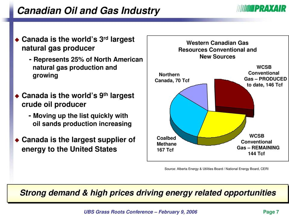Conventional and New Sources WCSB Conventional Gas PRODUCED to date, 146 Tcf Canada is the largest supplier of energy to the United States Coalbed Methane 167 Tcf WCSB