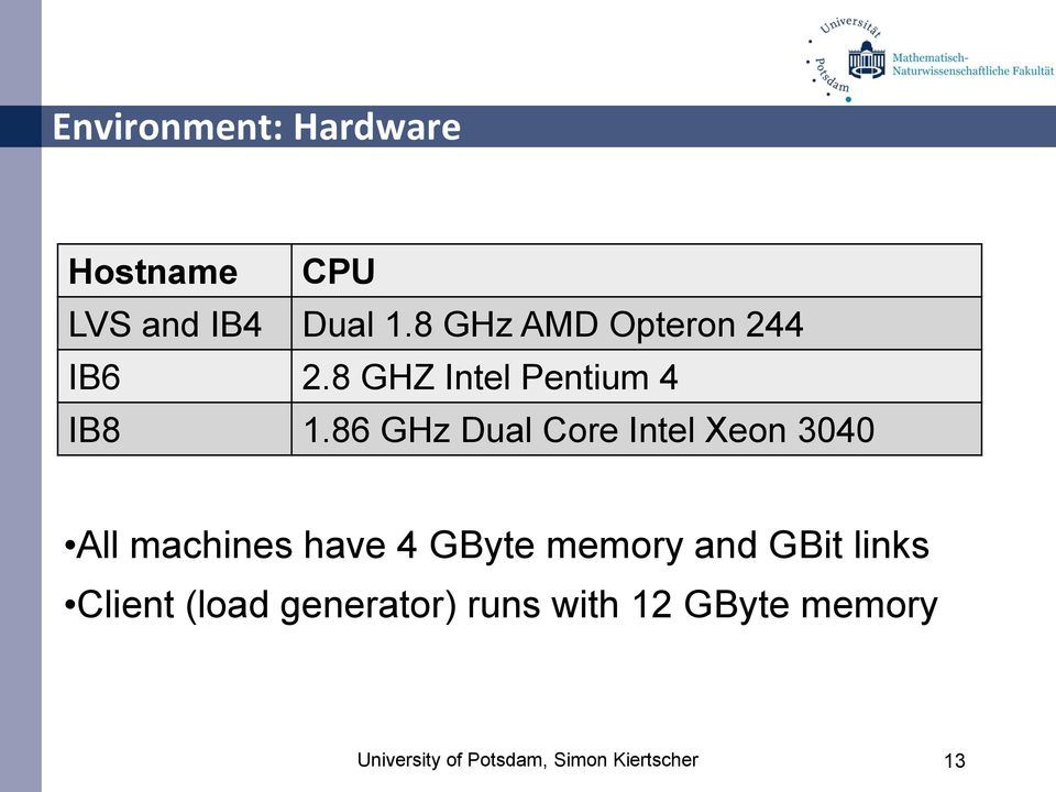 86 GHz Dual Core Intel Xeon 3040 All machines have 4 GByte memory and