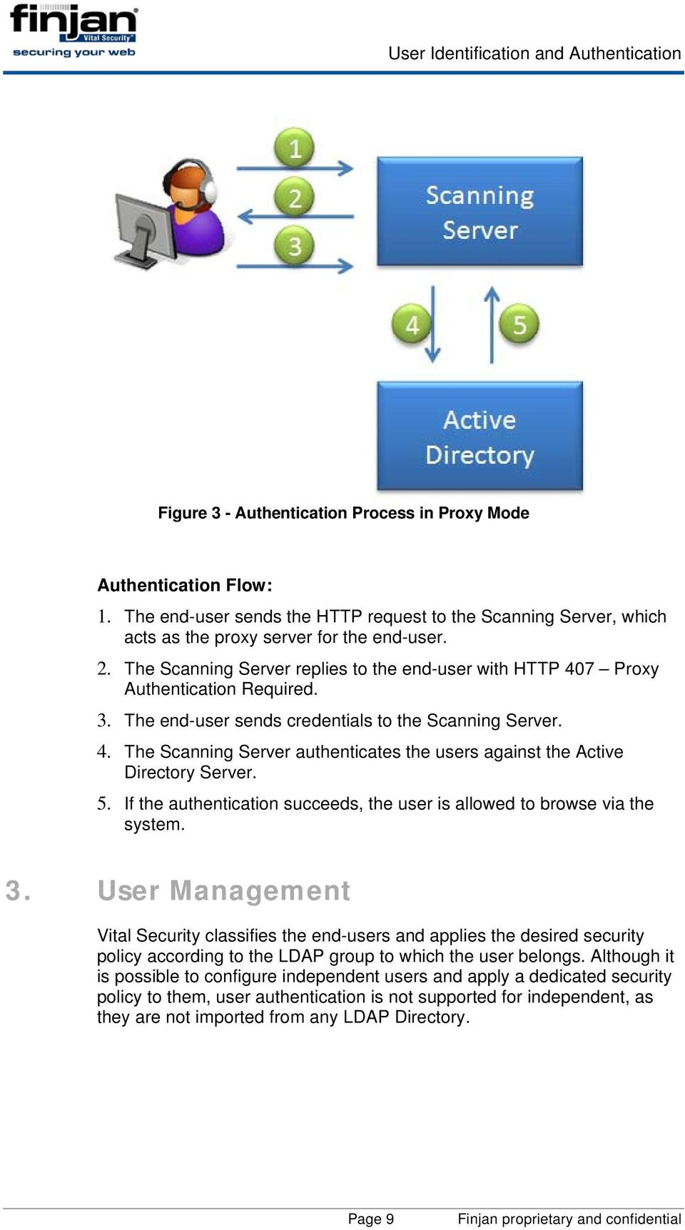 5. If the authentication succeeds, the user is allowed to browse via the system. 3.