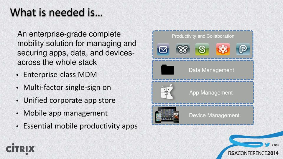 single-sign on Unified corporate app store Mobile app management Essential mobile