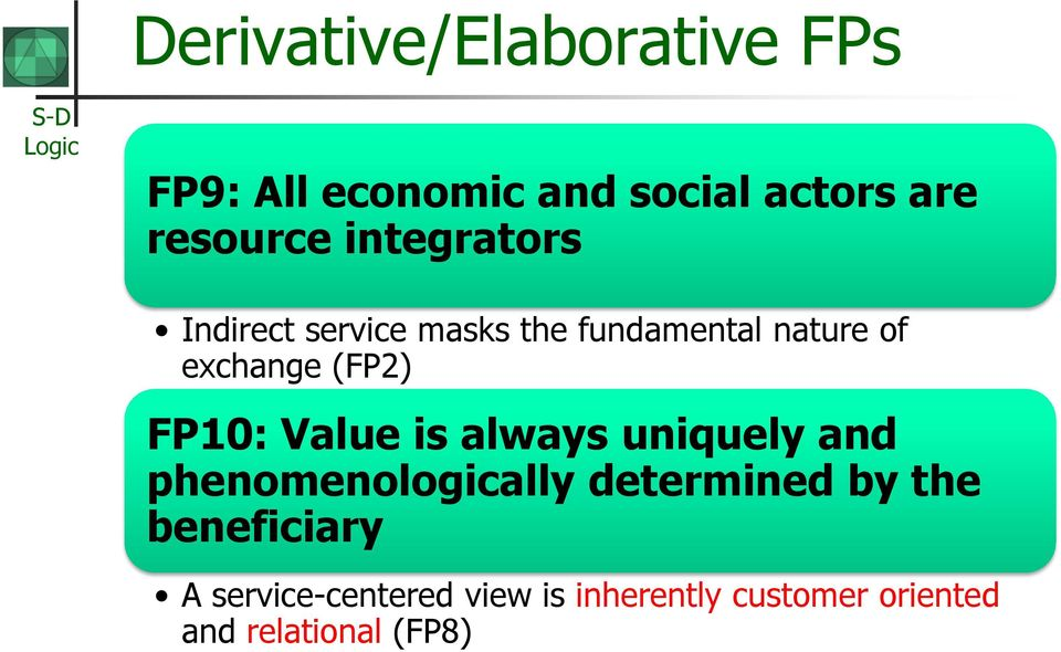 FP10: Value is always uniquely and phenomenologically determined by the