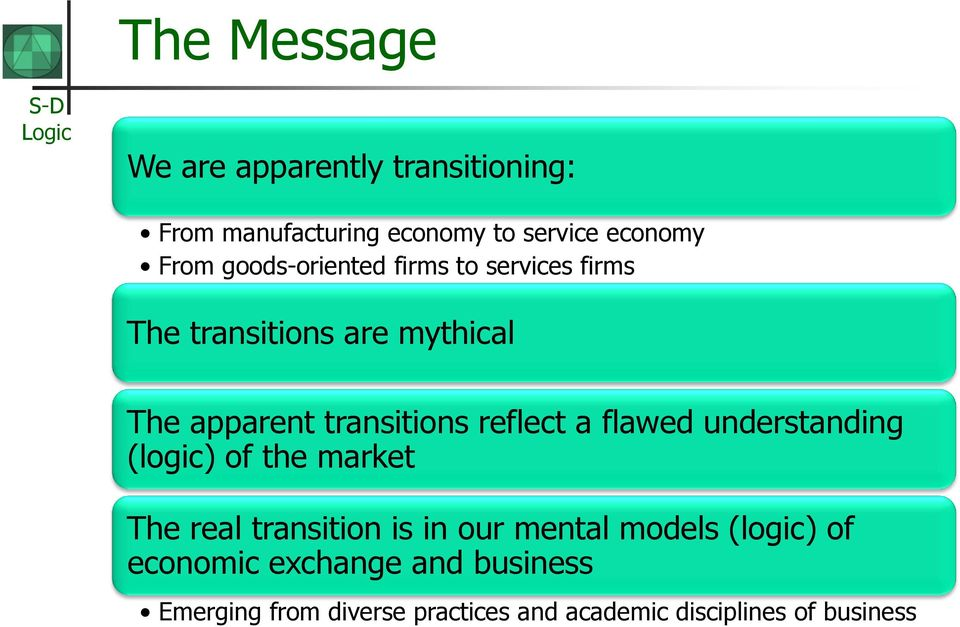 reflect a flawed understanding (logic) of the market The real transition is in our mental models