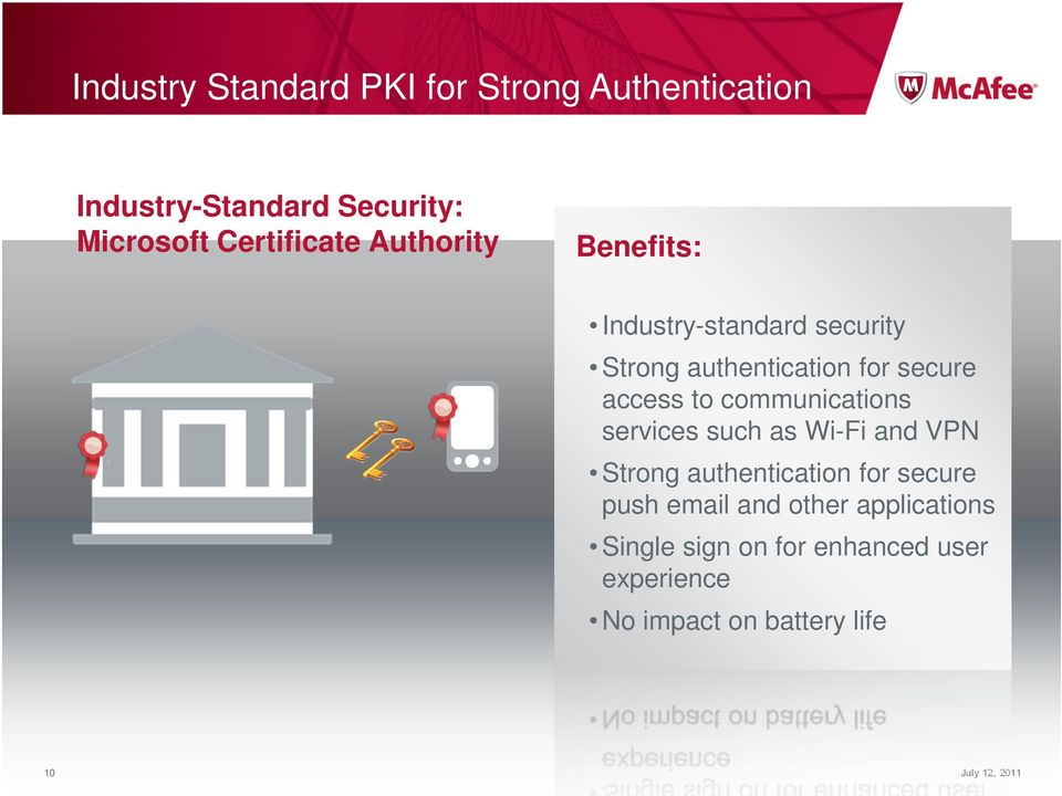 access to communications services such as Wi-Fi and VPN Strong authentication for secure push