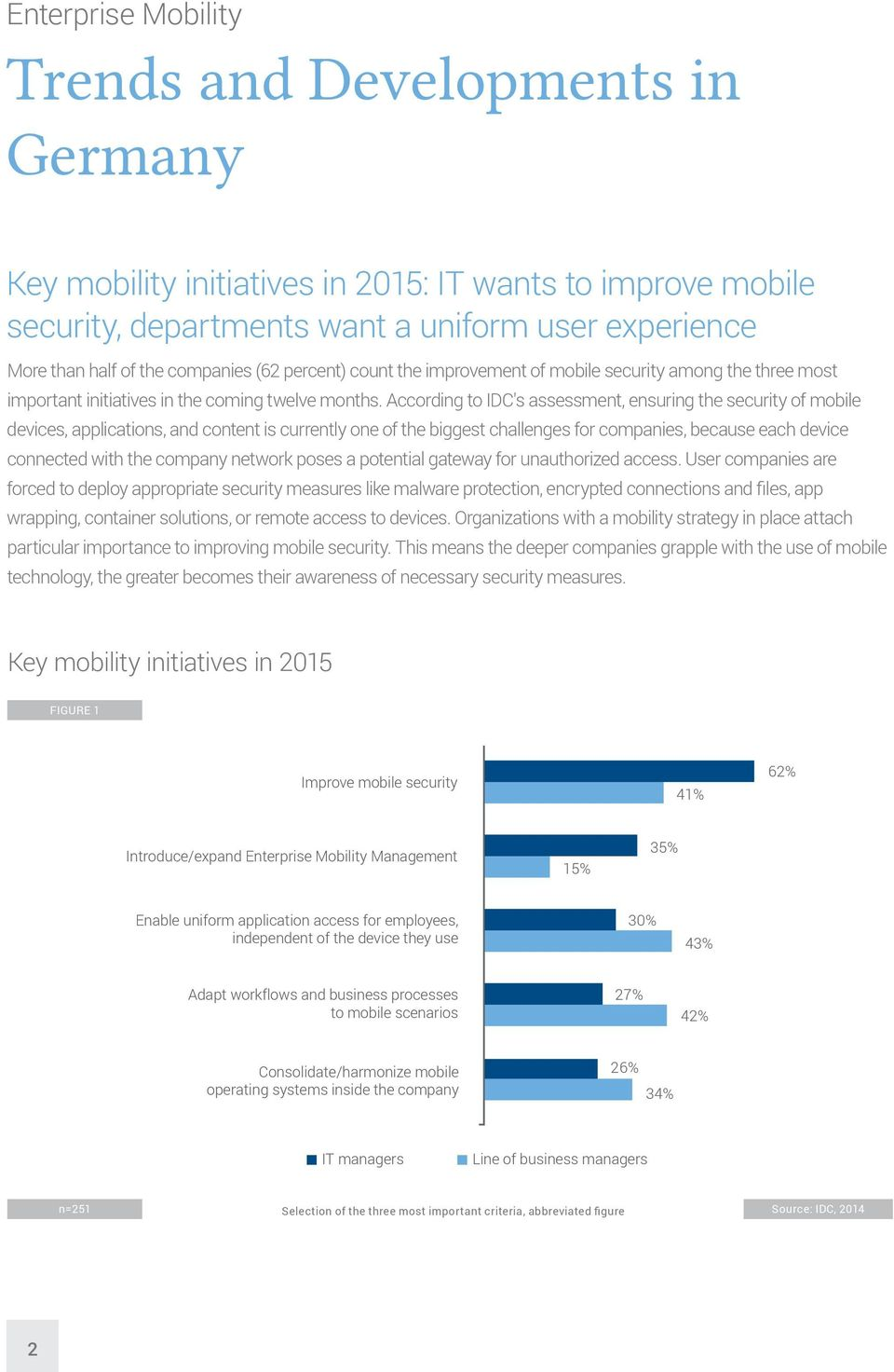 According to IDC's assessment, ensuring the security of mobile devices, applications, and content is currently one of the biggest challenges for companies, because each device connected with the