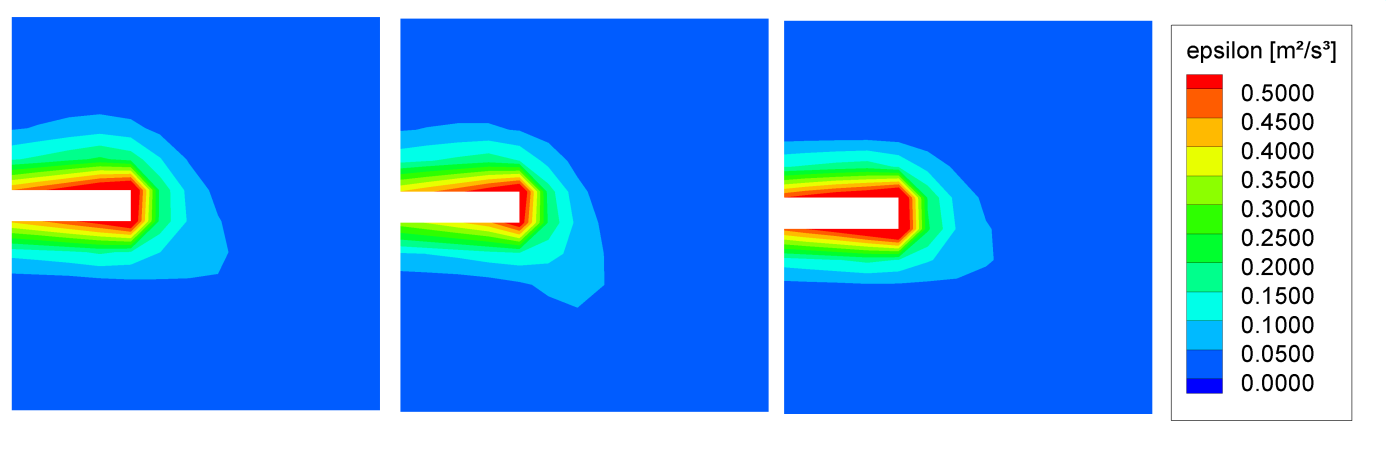 Fig. (14). Influence of the spatial resolution on the measured maximum turbulent energy dissipation in PIV.