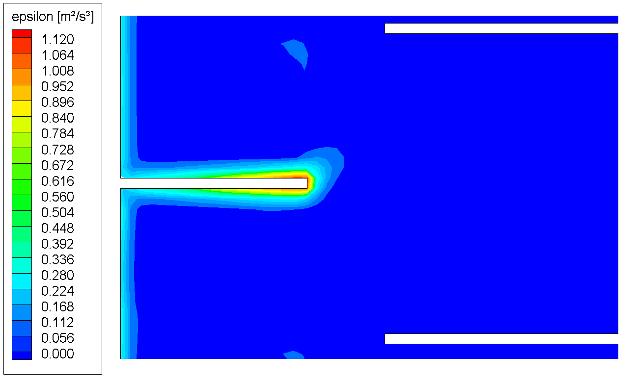 Fig. A12: CFD, two-phase turbulent energy dissipation at 100-300rpm (left to right), mixture realizable k-epsilon model Fig.