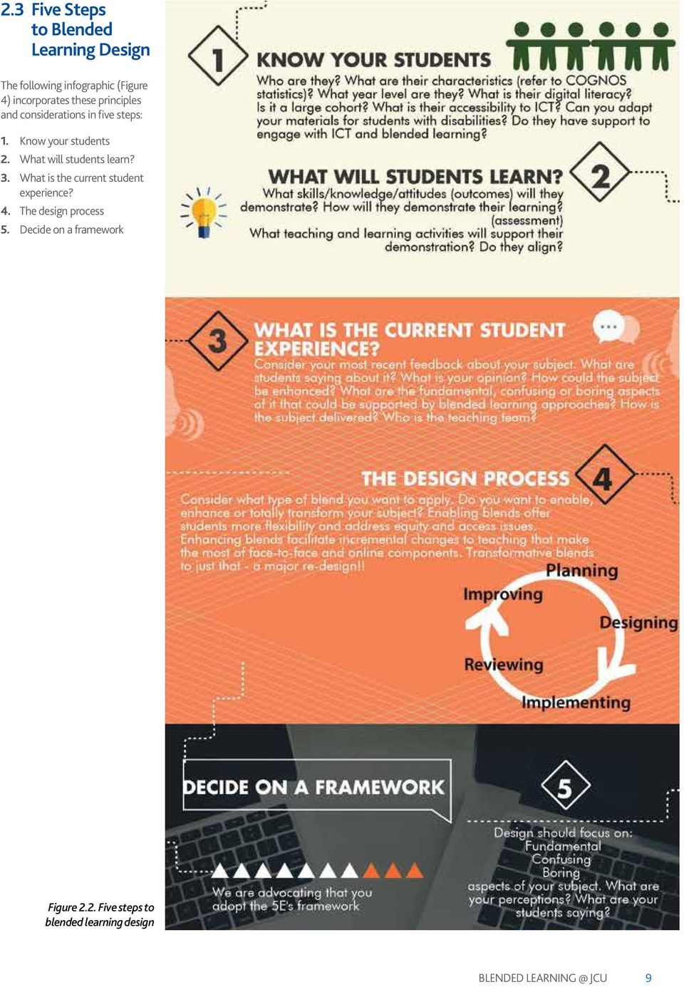 What will students learn? 3. What is the current student experience? 4.