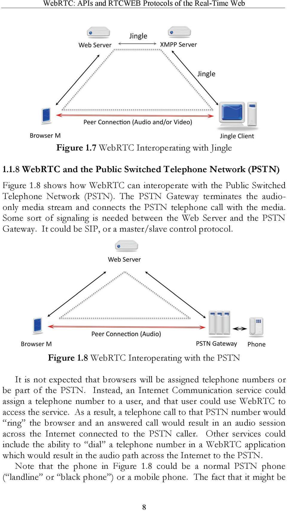 Some sort of signaling is needed between the Web Server and the PSTN Gateway. It could be SIP, or a master/slave control protocol. Figure 1.