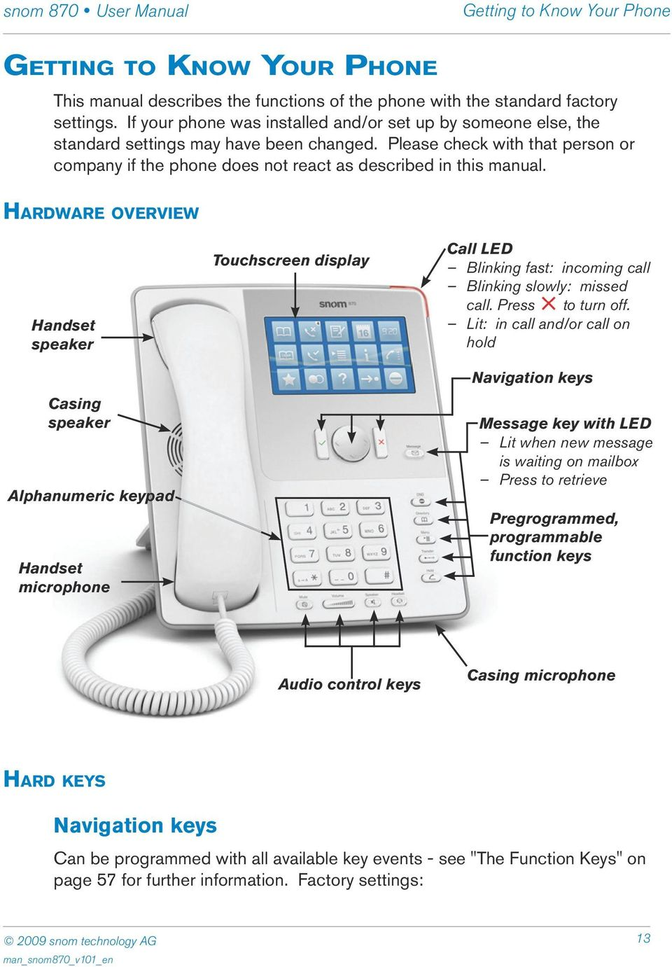 Please check with that person or company if the phone does not react as described in this manual.