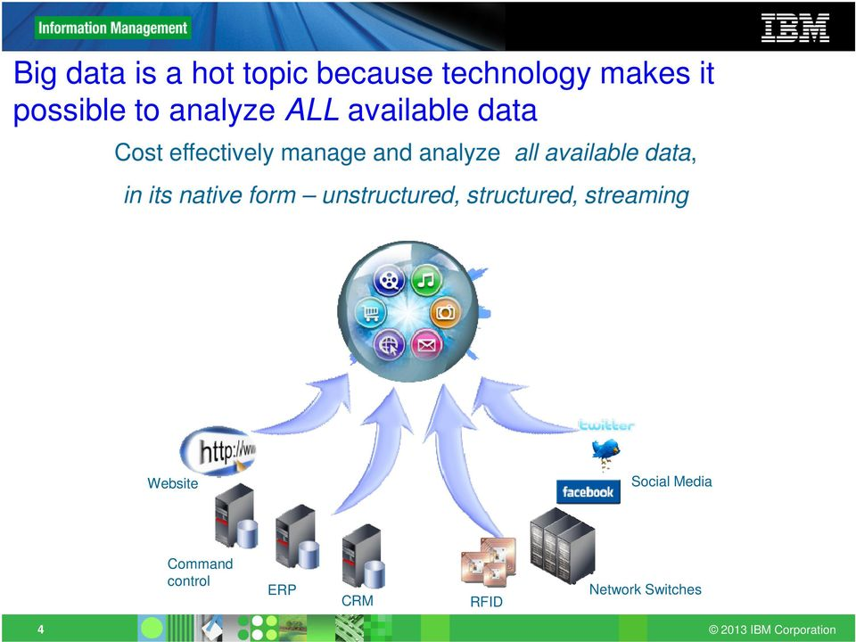 available data, in its native form unstructured, structured,