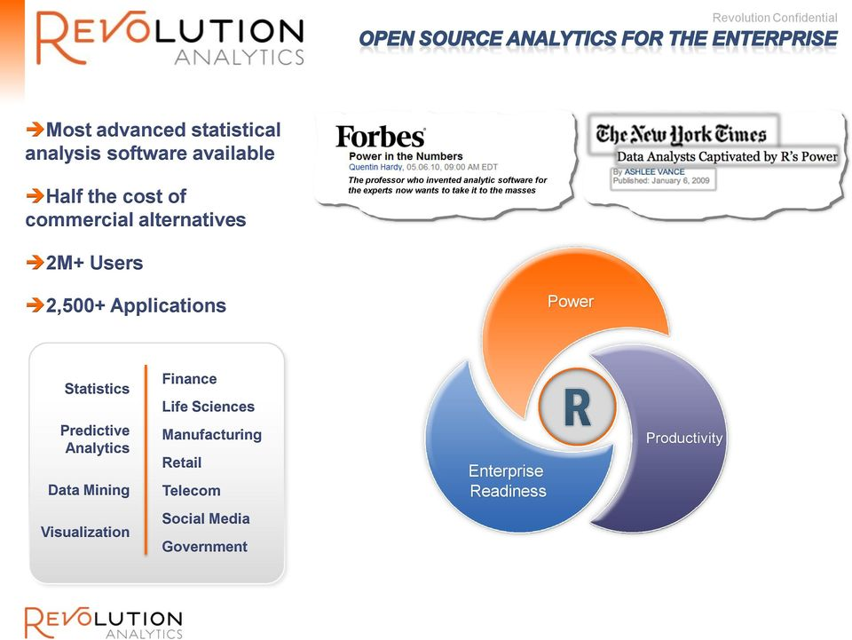 it to the masses 2M+ Users 2,500+ Applications Power Statistics Finance Life Sciences Predictive