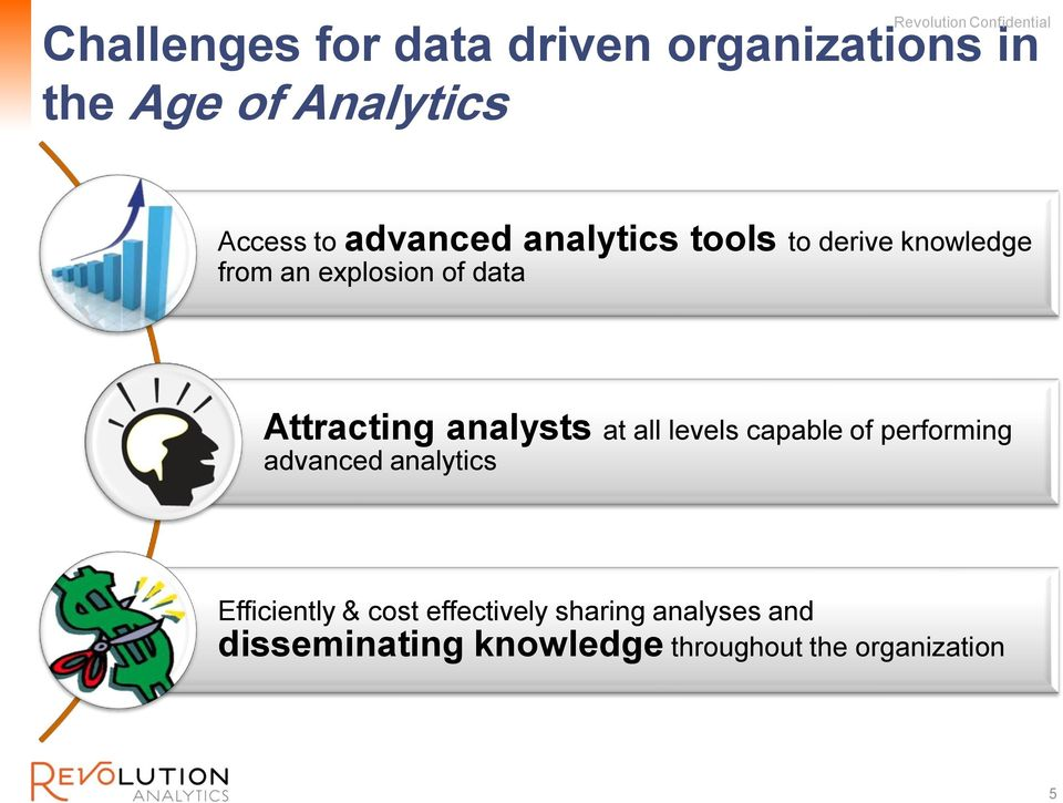 of data Attracting analysts at all levels capable of performing advanced analytics
