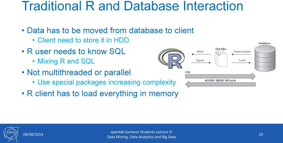 know SQL Mixing R and SQL Not multithreaded or parallel Use special