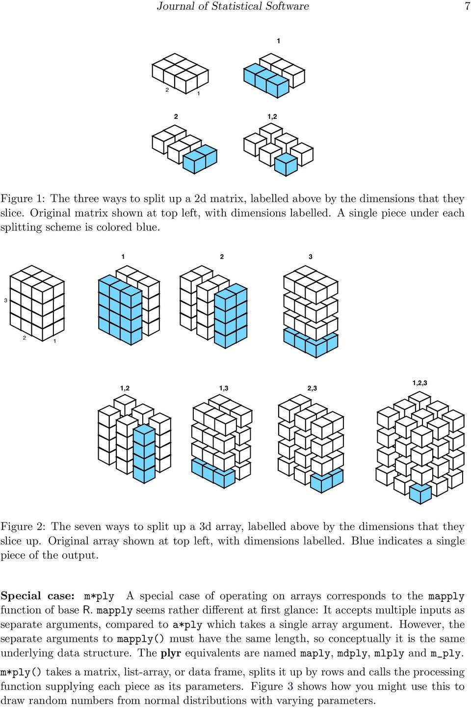 1 2 3 3 2 1 1,2 1,3 2,3 1,2,3 Figure 2: The seven ways to split up a 3d array, labelled above by the dimensions that they slice up. Original array shown at top left, with dimensions labelled.