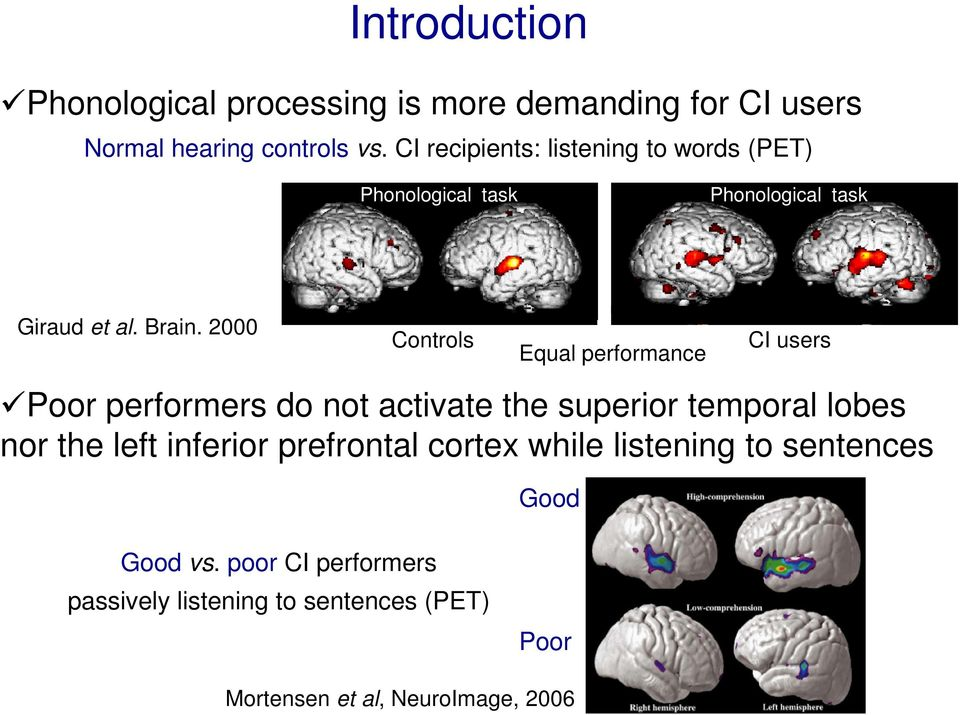 2000 Controls Phonological task Equal performance CI users Poor performers do not activate the superior temporal lobes
