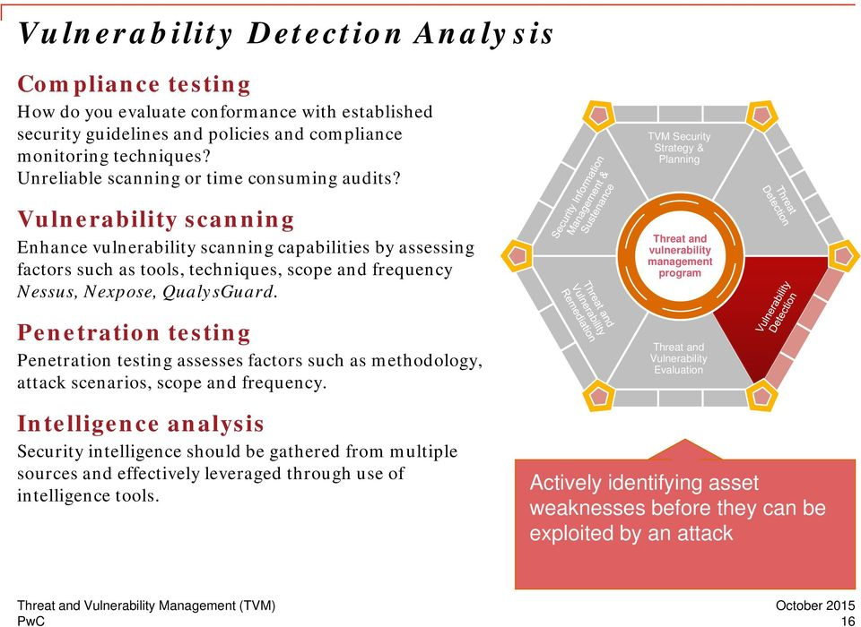 Vulnerability scanning Enhance vulnerability scanning capabilities by assessing factors such as tools, techniques, scope and frequency Nessus, Nexpose, QualysGuard.