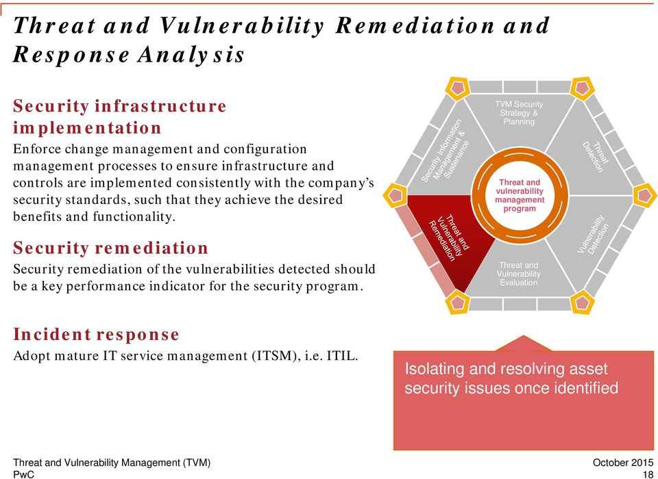 Security remediation Security remediation of the vulnerabilities detected should be a key performance indicator for the security program.