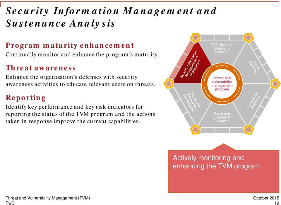 Reporting Identify key performance and key risk indicators for reporting the status of the TVM program and the actions taken in response improve the