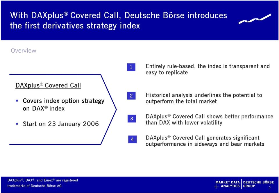 replicate b) Historical analysis underlines the potential to outperform the total market c) DAXplus Covered Call shows better