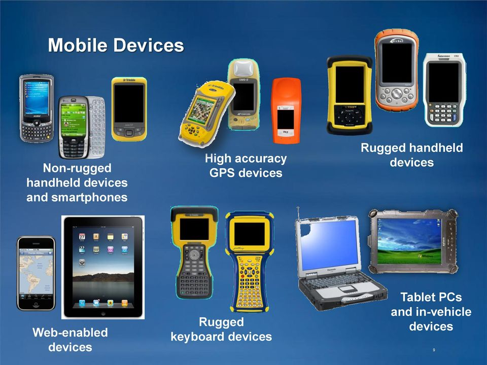 handheld devices Tablet PCs and in-vehicle